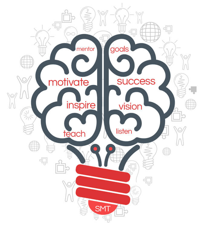 business-learning-solutions-belfast-northern-ireland-republic-of-ireland